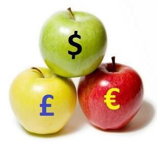 Валютная диверсификация