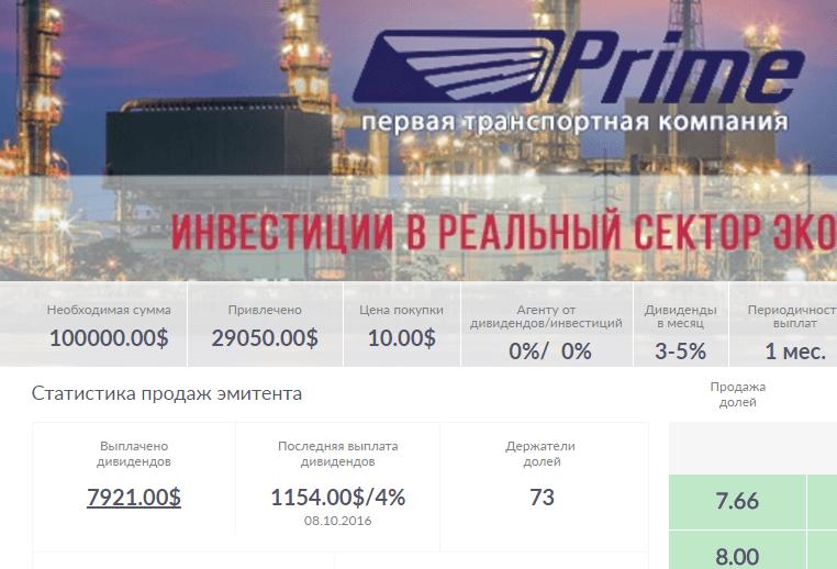 """Один из небольших """"проектов"""" Лёушкина: собрано 29 тысяч, возвращено только 8. И всё. Выплат больше нет."""
