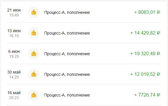 Несколько недавних выплат полученных от PrivateFX