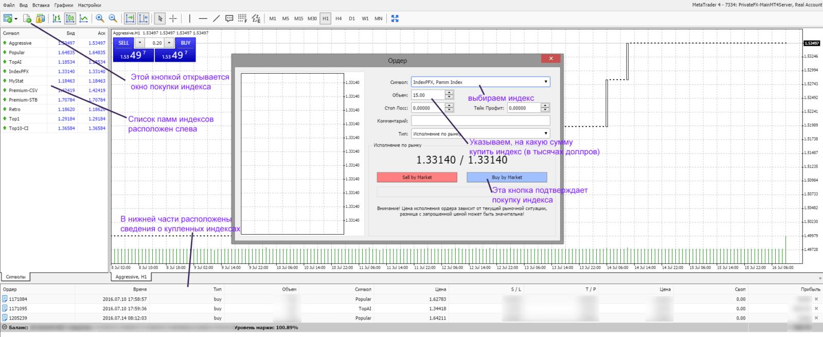 Дважды кликните по нужному индексу или нажмите кнопку для открытия окна покупки индекса. Укажите объём и подтвердите покупку. Остальные данные заполнять не требуется.
