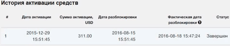 Скриншот разморозки средств по программе 1+1 (PrivateFX)