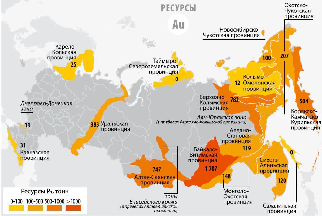 Золотодобыча в России