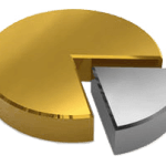Инвестиции в золото и серебро