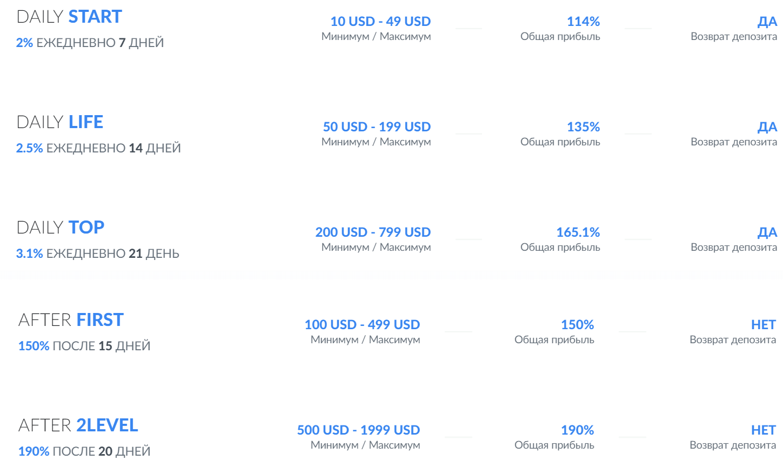 Tradex: отзыв и обзор