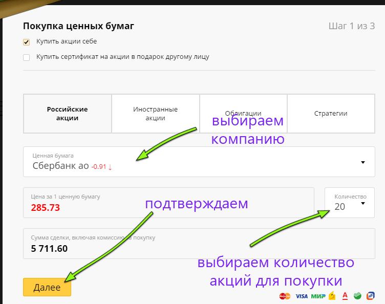 Как купить акции российских компаний