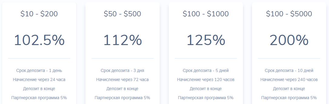 Savings Coin: отзыв и обзор