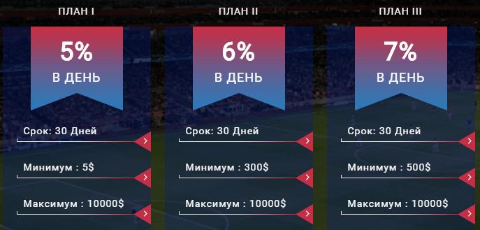 Champions Bet: отзыв и обзор