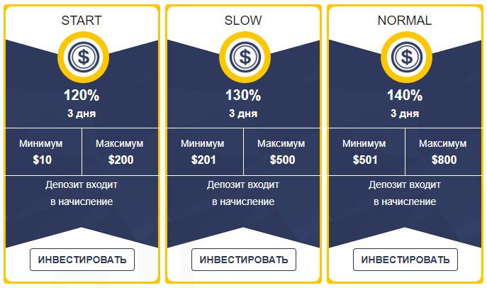 Strongbit: обзор инвест-проекта
