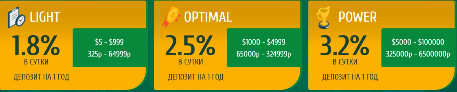 Sportvest Capital: отзыв и обзор
