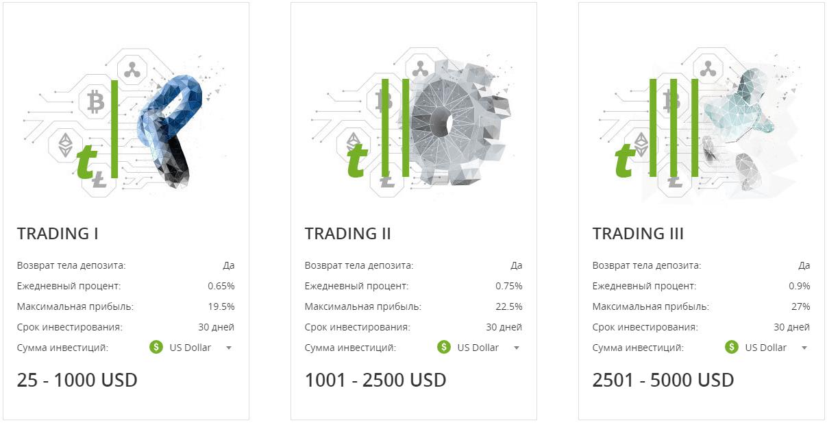 Mining Economy: обзор инвест-проекта