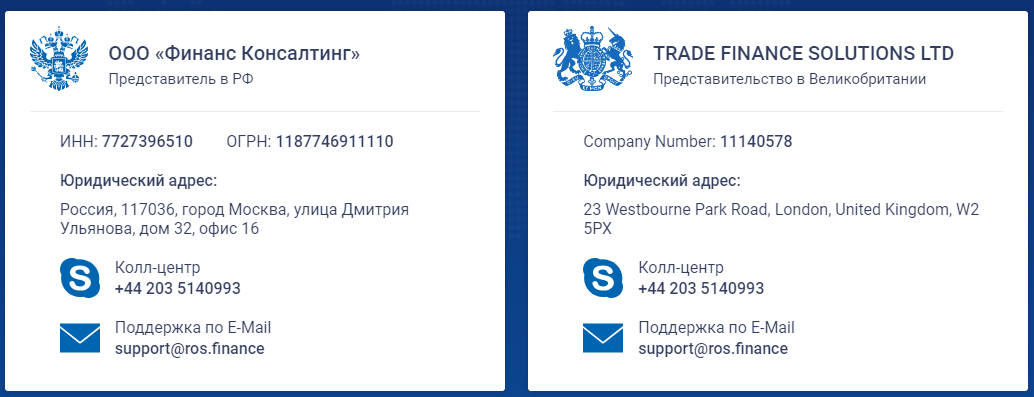 Контакты РосФинанс (ros.finance)