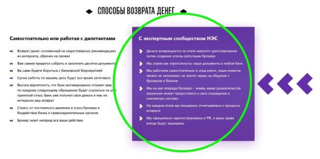 Обзор компании НЭС (AllChargeBacks.ru)