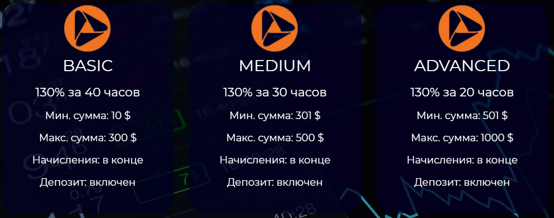Storm-bit: +30% за 40 часов