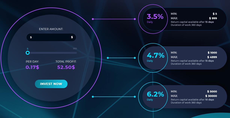 Обзор Bitinex: +3,5% в день