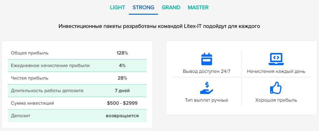 Обзор Litex: +9% за три дня
