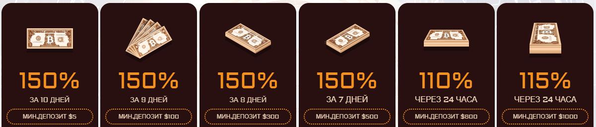 Rezident LTD: +50% за 10 дней