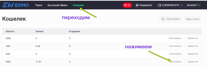 Обмен Yandex Money на биткойны через крипто-биржу