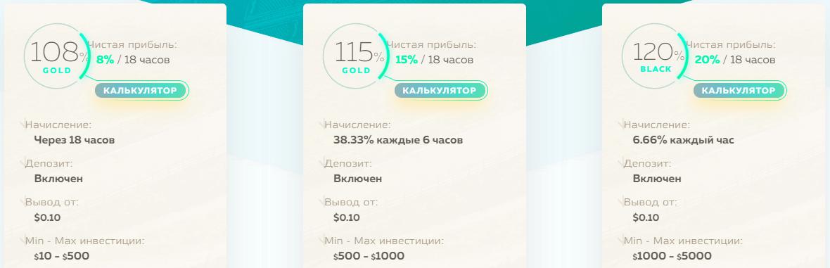 Обзор Bit Land: +8% за 18 часов