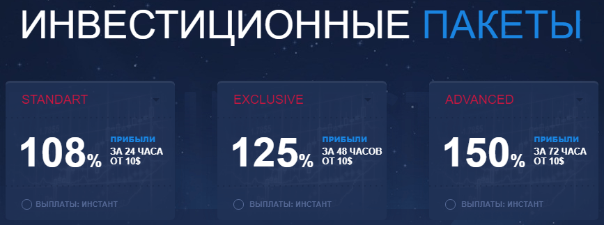 Chain Bit: +8% за 24 часа