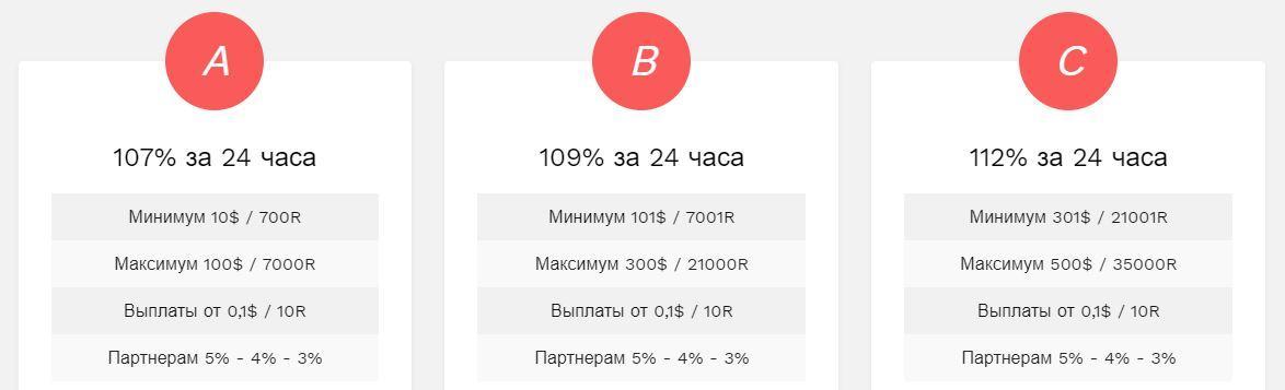 Обзор HoldingCrypto: +7% за день