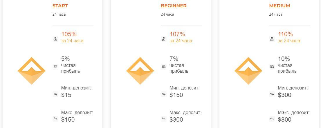 CrexBit: делаем 5-10% за 24 часа