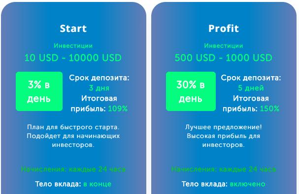 Genesis Capital: +9% за три дня