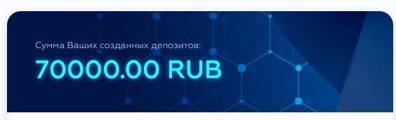 Libra Capital (libra-capital.io): честный отзыв