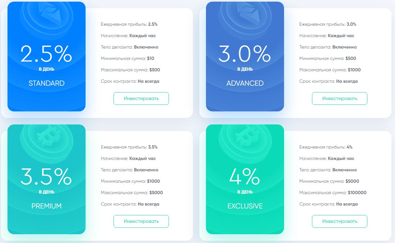 Cryptek: стоит ли инвестировать?